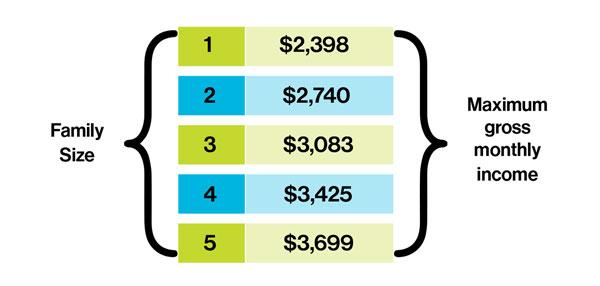 Income Grid